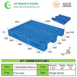 No.61 Three Skids Plastic Pallet